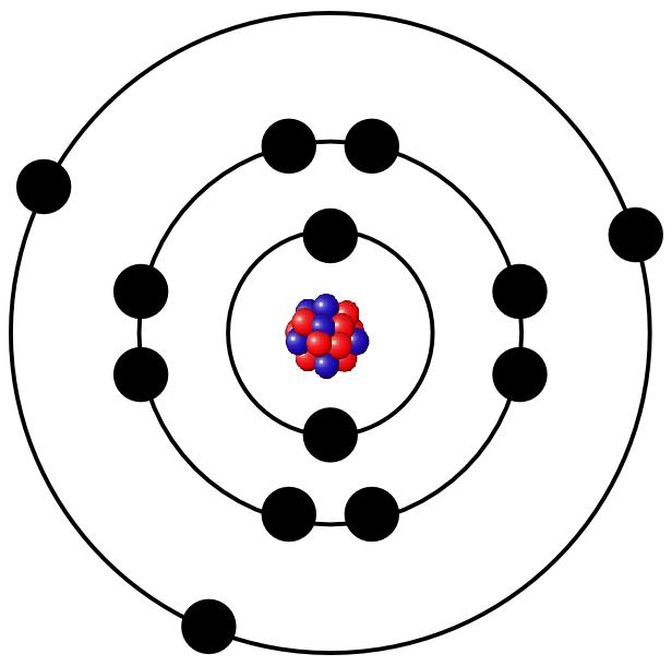 bohr diagram for aluminum